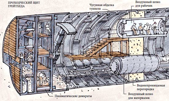 tunnel-pod-temzoj-3